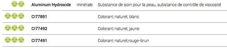 Crème Solaire Teintée Abricot SPF 50 – 50 ml - Acorelle